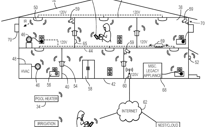 Google Patents Smart Home Tech To Personalize Your Life