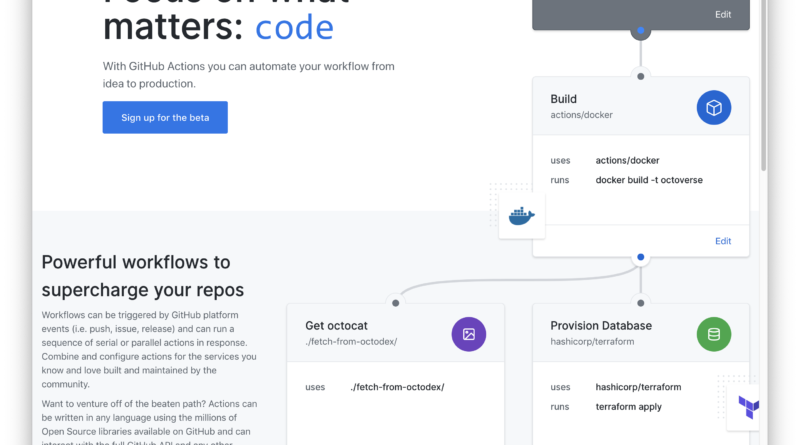 Introducing GitHub Actions